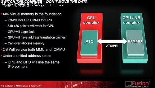 展望DDR4内存发展契机