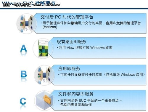 终端计算(EUC)战略的三个层次