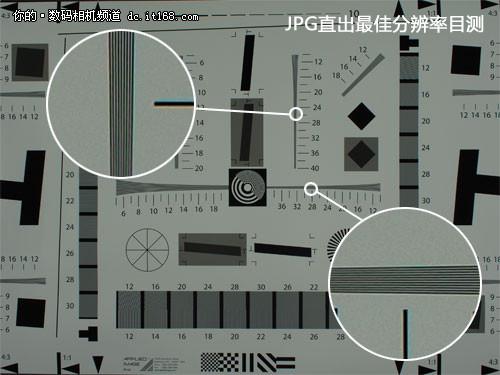 奥林巴斯E-M5 JPG直出分辨率超高