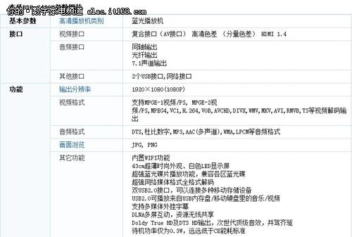 物超所值杰科3D蓝光BDP-G4308仅1699元