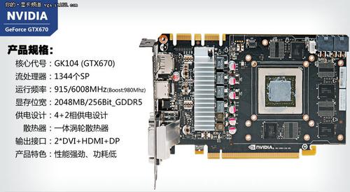 GTX670相比GTX680减少一组SMX