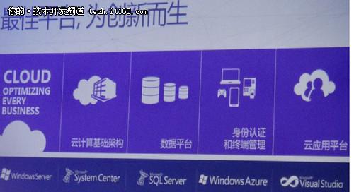 微软私有云:立足用户解决应用难题