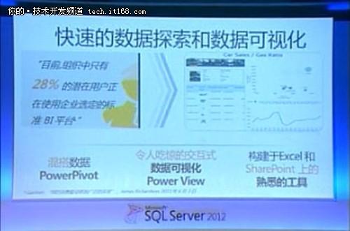 微软发布会SQL Server 2012分会场