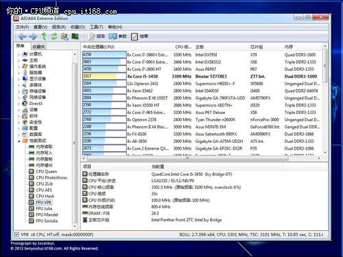 Intel 酷睿 i5-3450处理器AIDA64测试
