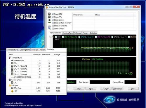 Intel 酷睿 i5-3450温度和游戏测试