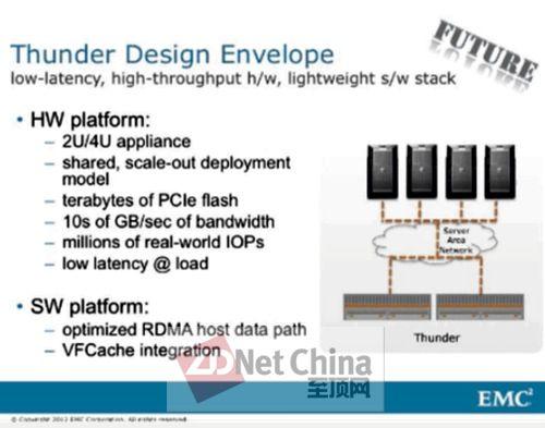 EMC:VFCache将被集成至服务器外部设备
