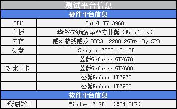 测试平台及GPU-Z截图