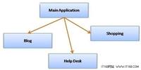 ASP.NET MVC中Area分层模块处理大解密