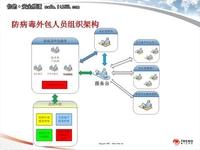 趋势科技挚诚服务中国金融业