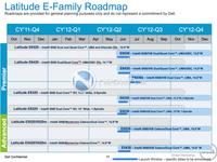 戴尔Latitude商用笔记本产品路线图曝光