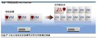 中国计算机报:争议无代理安全部署模式