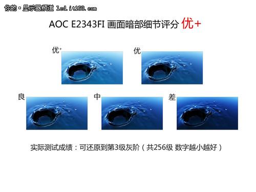 AOC E2343FI显示器画质实测