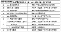 全国信标委SOA分技术委员会在京召开