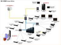 浪潮:IPTV播控平台建设解决方案分享