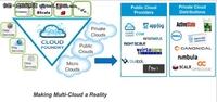 大数据走入云 VMware拆分新云计算公司