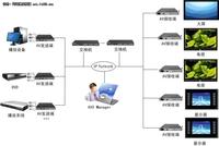 德讯科技发力音视频数字发布管控市场