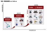 园区网变革 解读华为万兆企业网战略