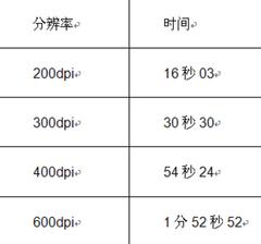 联想 M7205多功能一体机评测