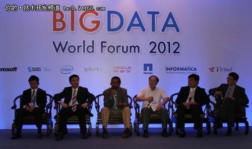 探讨:数据驱动型企业与大数据商业模式
