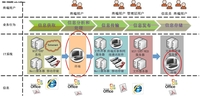数据防泄密:加密、审计一个都不能少