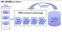 InfoSphere Qualitystage实现数据清洗