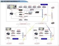 江苏省公安厅视频监控系统联网平台