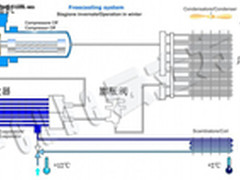 Free Cooling 在集装箱数据中心的应用