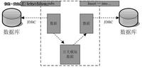 网神--浅析安全隔离与信息交换系统