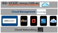 ESG王丛看VMworld 2012:软件定义网络