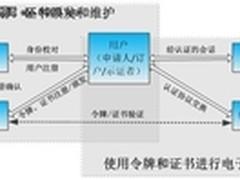 G2C/B2B核心 美国联邦电子认证模型研究