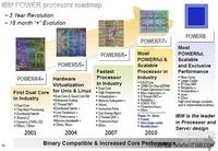 Hot Chips:IBM将展示频率超6GHz处理器