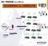 网件助南京教育局构建高速智能无线网络