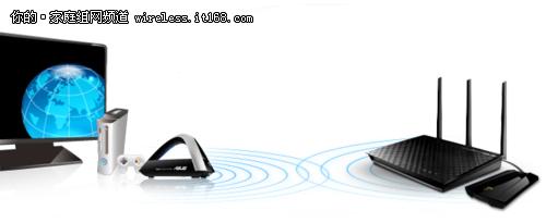无线生活新主张 N66U+N66金牌组合