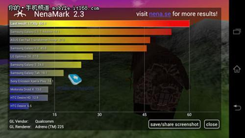 或售4430 双核高清屏索尼Xperia T泄露