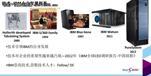 揭秘IBM对技术开发人员清晰的发展路径