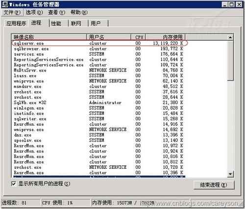 浅谈SQL Server数据库对内存的管理