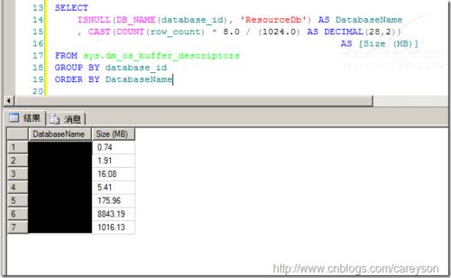 SQL Server OS的三层内存分配