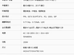 高效联络 华为U1930统一网关售价25000