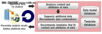 富士通推大数据自动提供分析方案的技术