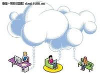 从云的起源浅析国内云平台的现状和未来