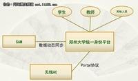 案例采访:郑州大学无线校园最佳实践