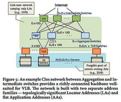 为云准备 新数据中心网络释放代码数据