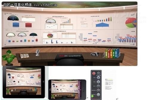 解读用友BQ企业驾驶舱多端互动总揽全局