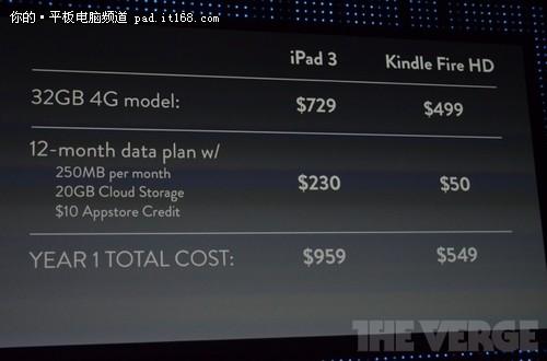 亚马逊4G版fireHD平板 价格远低于iPad3