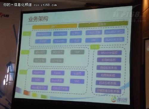 放平台系统架构设计