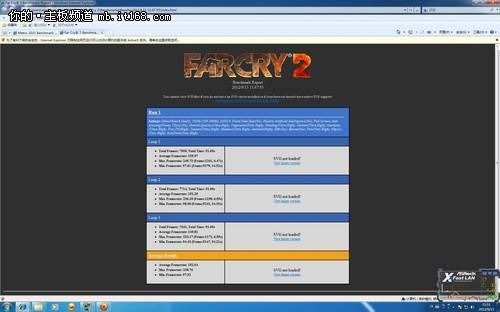 华擎Z77 OC Formula游戏测试及总结