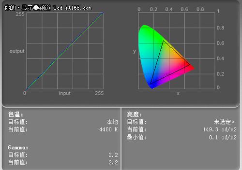 色彩真实 戴尔IN1940MW画质实测