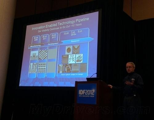 Intel 2012 IDF公布 5nm工艺七年后驾到