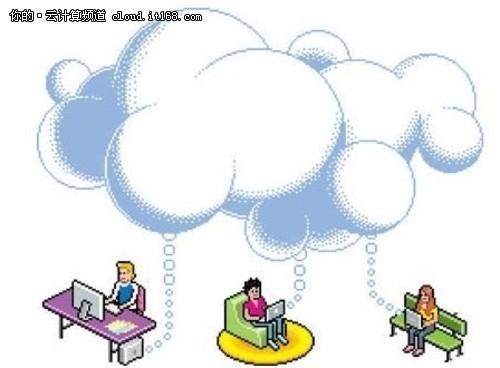 云计算的发展概述