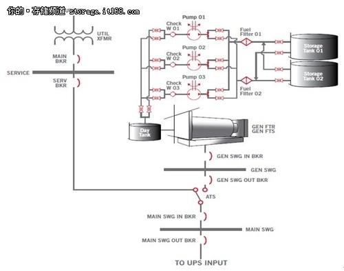 下图中展示了连接到ups输入电路的市电